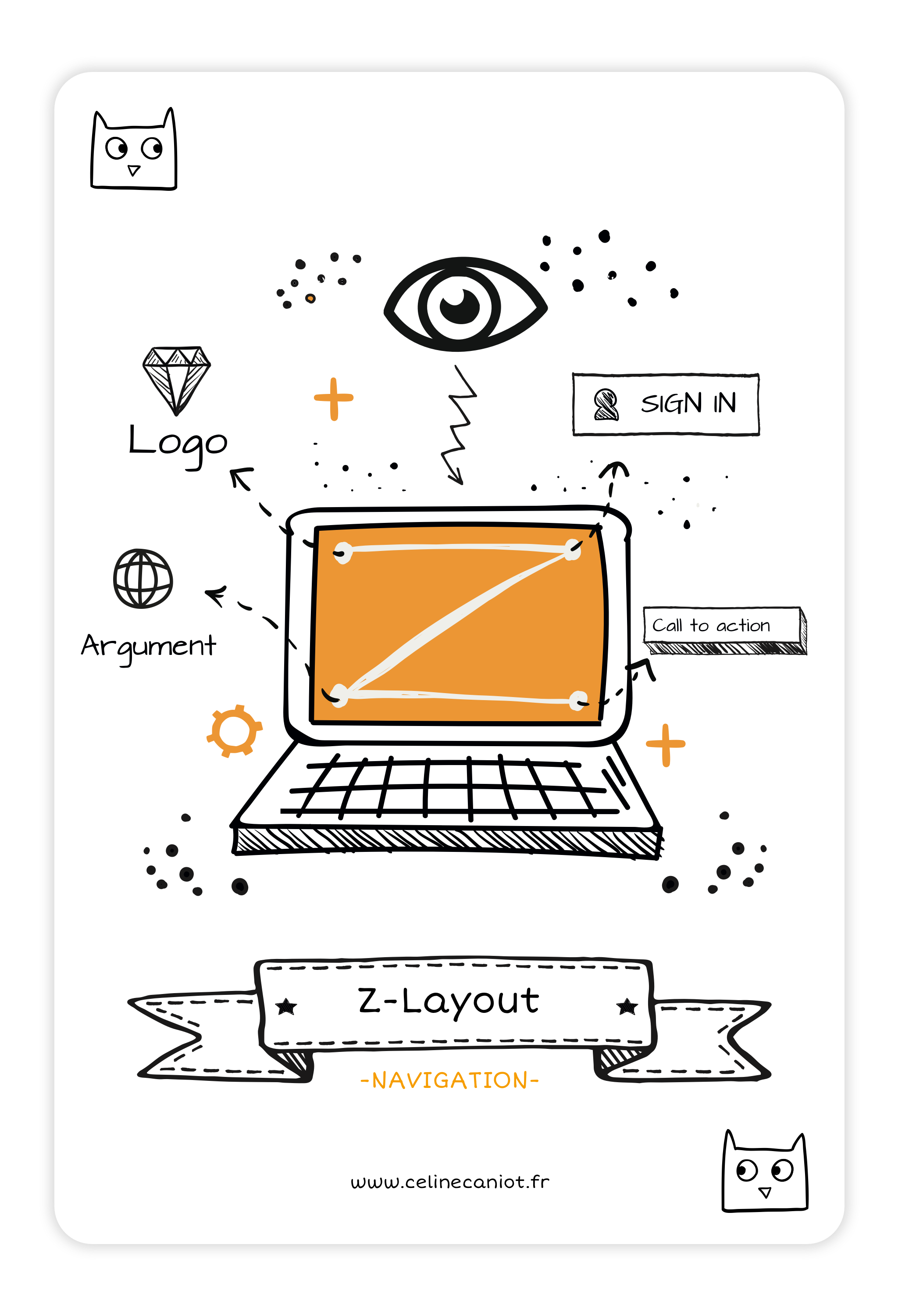 z-layout-ux-design