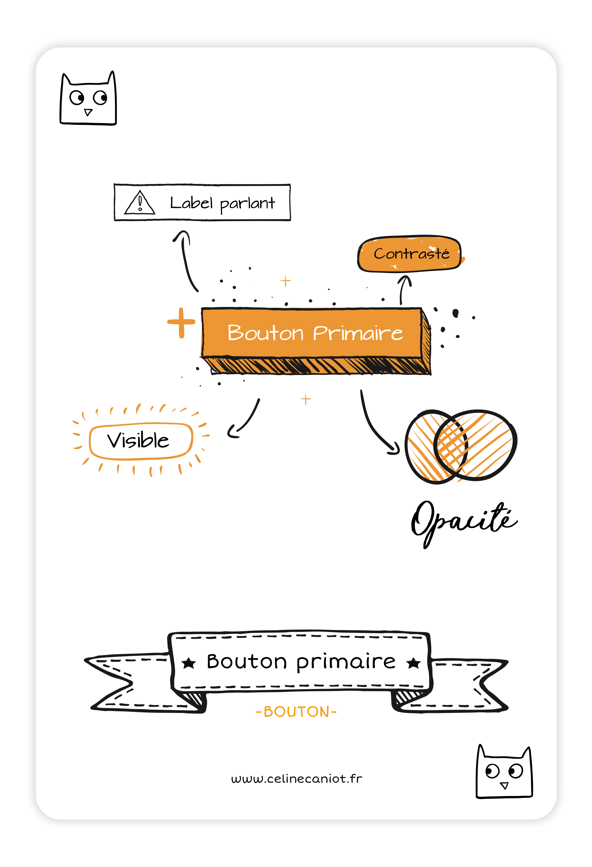 Règle d'ergonomie web - bouton