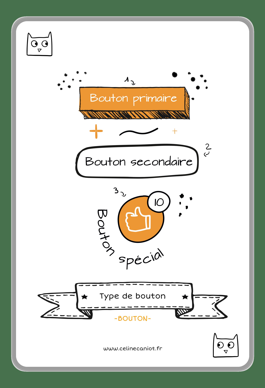 Règle d'ergonomie web - type de bouton